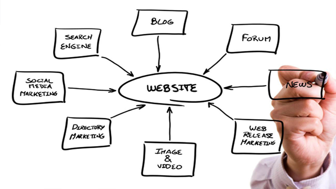 Web Site Advertising and Marketing Made Easy